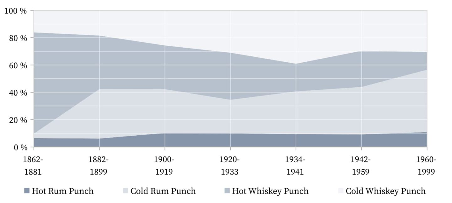 Punch - Overview.